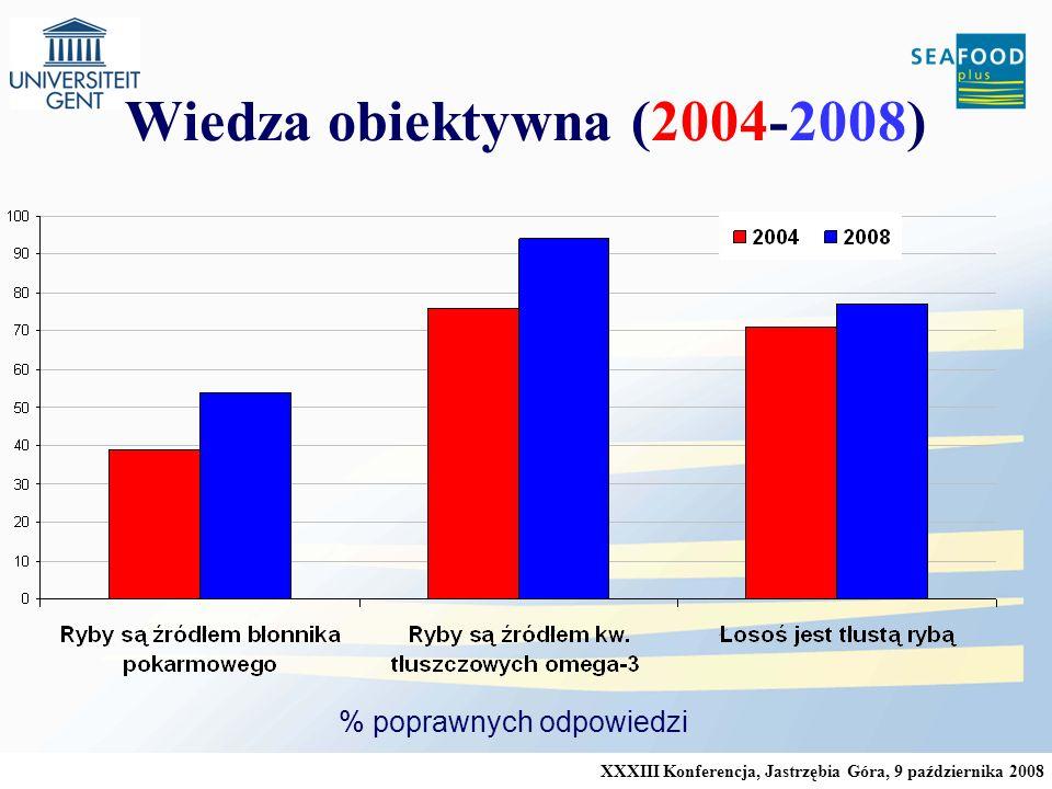 XXXIII Konferencja, Jastrzębia Góra, 9 października 2008 Wiedza obiektywna (2004-2008) % poprawnych odpowiedzi
