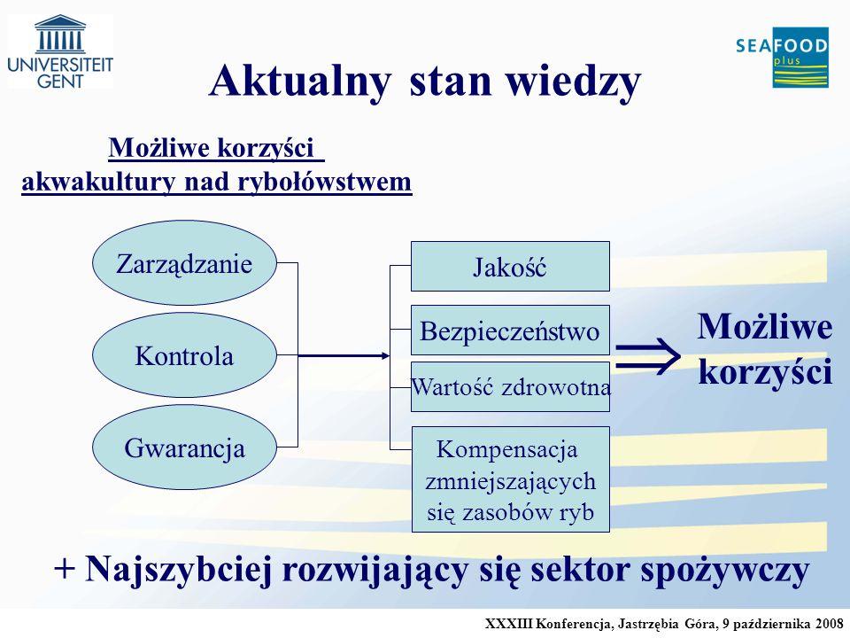 XXXIII Konferencja, Jastrzębia Góra, 9 października 2008