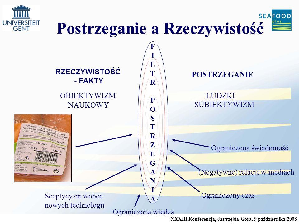 XXXIII Konferencja, Jastrzębia Góra, 9 października 2008 RZECZYWISTOŚĆ - FAKTY FILTRPOSTRZEGANIAFILTRPOSTRZEGANIA (Negatywne) relacje w mediach Ograniczony czas Sceptycyzm wobec nowych technologii Ograniczona wiedza Ograniczona świadomość Postrzeganie a Rzeczywistość OBIEKTYWIZM NAUKOWY POSTRZEGANIE LUDZKI SUBIEKTYWIZM