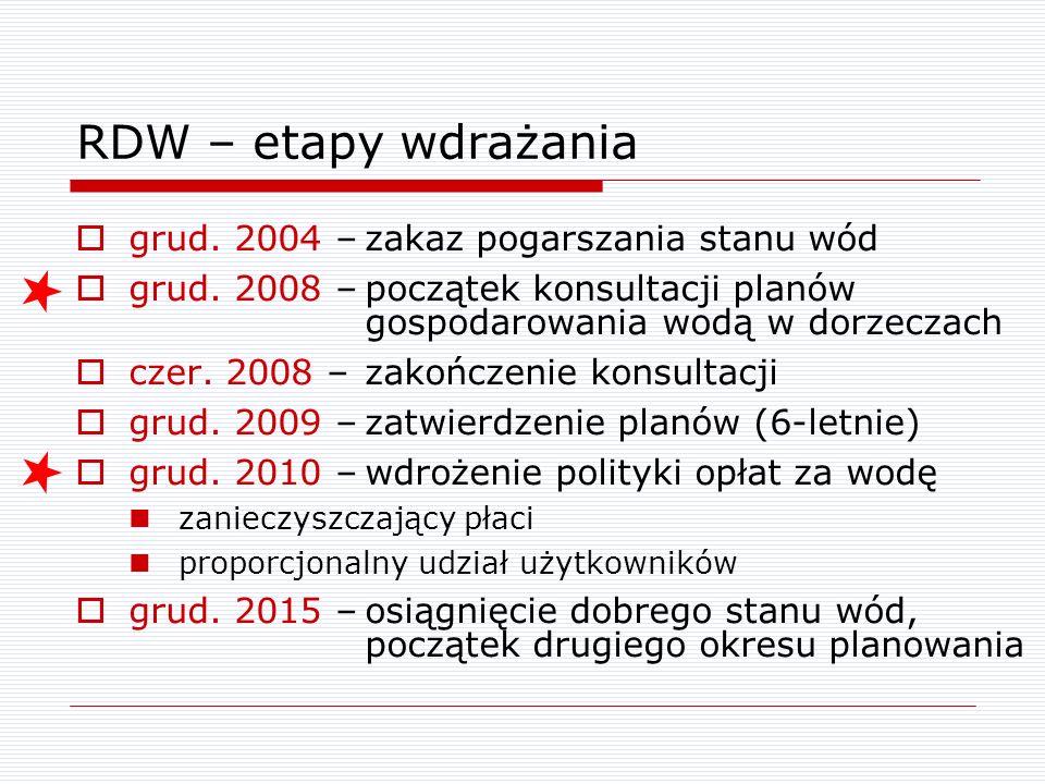 RDW – etapy wdrażania grud. 2004 –zakaz pogarszania stanu wód grud. 2008 –początek konsultacji planów gospodarowania wodą w dorzeczach czer. 2008 –zak