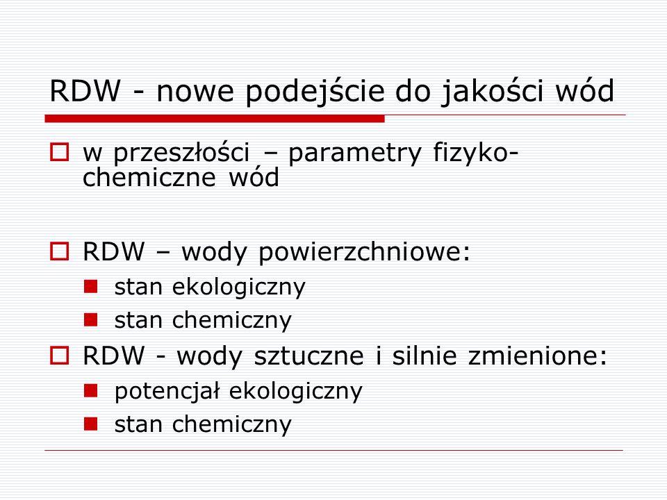 RDW - nowe podejście do jakości wód w przeszłości – parametry fizyko- chemiczne wód RDW – wody powierzchniowe: stan ekologiczny stan chemiczny RDW - w
