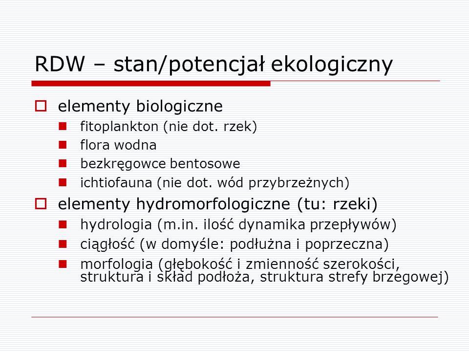 RDW – stan/potencjał ekologiczny elementy biologiczne fitoplankton (nie dot. rzek) flora wodna bezkręgowce bentosowe ichtiofauna (nie dot. wód przybrz