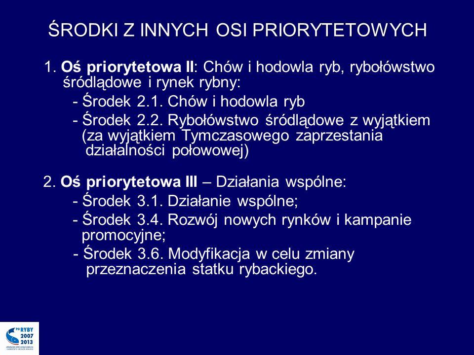 ŚRODKI Z INNYCH OSI PRIORYTETOWYCH 1.