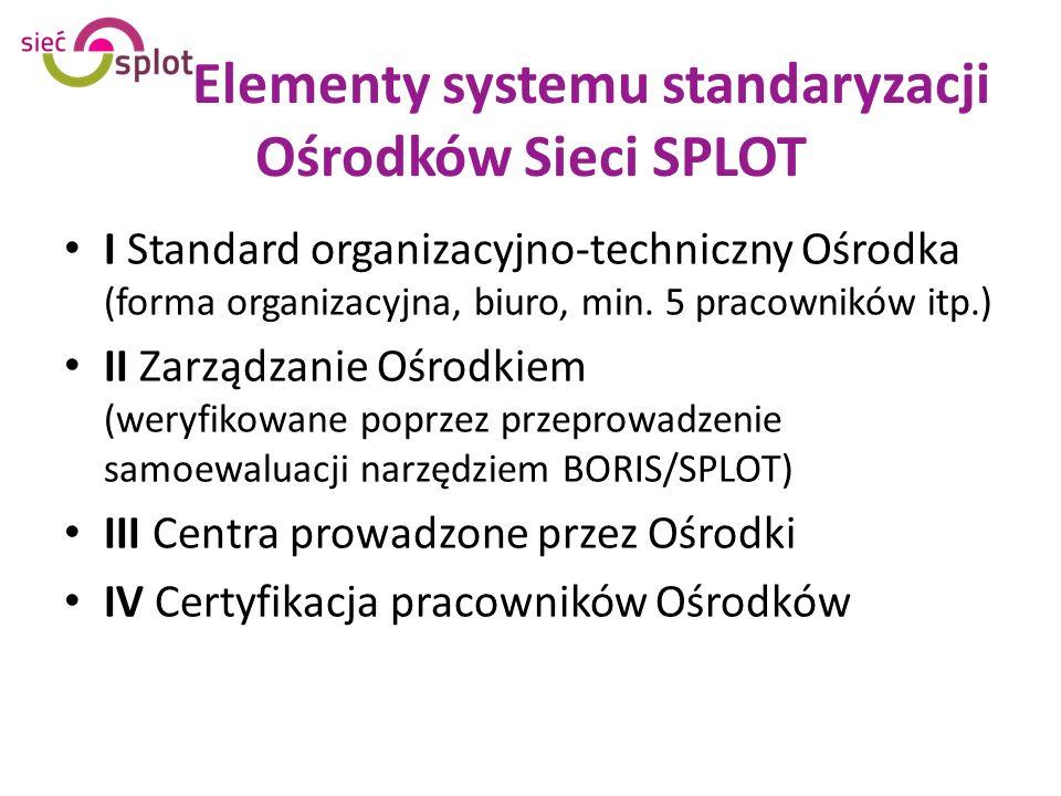 Elementy systemu standaryzacji Ośrodków Sieci SPLOT I Standard organizacyjno-techniczny Ośrodka (forma organizacyjna, biuro, min.