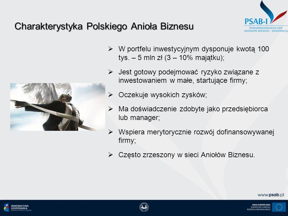 Charakterystyka Polskiego Anioła Biznesu W portfelu inwestycyjnym dysponuje kwotą 100 tys. – 5 mln zł (3 – 10% majątku); Jest gotowy podejmować ryzyko