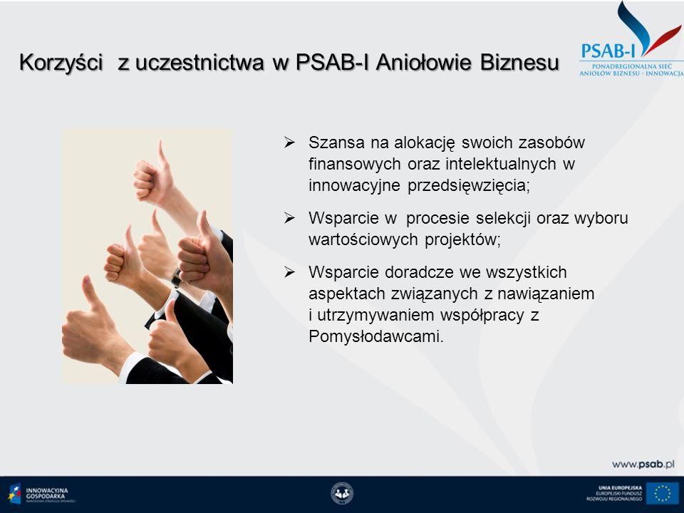 Korzyści z uczestnictwa w PSAB-I Aniołowie Biznesu Szansa na alokację swoich zasobów finansowych oraz intelektualnych w innowacyjne przedsięwzięcia; Wsparcie w procesie selekcji oraz wyboru wartościowych projektów; Wsparcie doradcze we wszystkich aspektach związanych z nawiązaniem i utrzymywaniem współpracy z Pomysłodawcami.