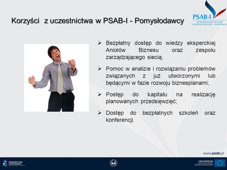 Korzyści z uczestnictwa w PSAB-I - Pomysłodawcy Bezpłatny dostęp do wiedzy eksperckiej Aniołów Biznesu oraz zespołu zarządzającego siecią; Pomoc w analizie i rozwiązaniu problemów związanych z już utworzonymi lub będącymi w fazie rozwoju biznesplanami; Postęp do kapitału na realizację planowanych przedsięwzięć; Dostęp do bezpłatnych szkoleń oraz konferencji.