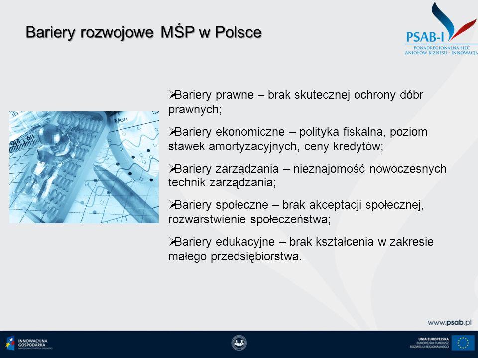 11-10-12 Bariery rozwojowe MŚP w Polsce Bariery prawne – brak skutecznej ochrony dóbr prawnych; Bariery ekonomiczne – polityka fiskalna, poziom stawek amortyzacyjnych, ceny kredytów; Bariery zarządzania – nieznajomość nowoczesnych technik zarządzania; Bariery społeczne – brak akceptacji społecznej, rozwarstwienie społeczeństwa; Bariery edukacyjne – brak kształcenia w zakresie małego przedsiębiorstwa..