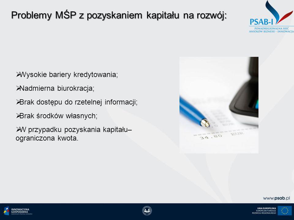 11-10-12 Problemy MŚP z pozyskaniem kapitału na rozwój: Wysokie bariery kredytowania; Nadmierna biurokracja; Brak dostępu do rzetelnej informacji; Brak środków własnych; W przypadku pozyskania kapitału– ograniczona kwota.