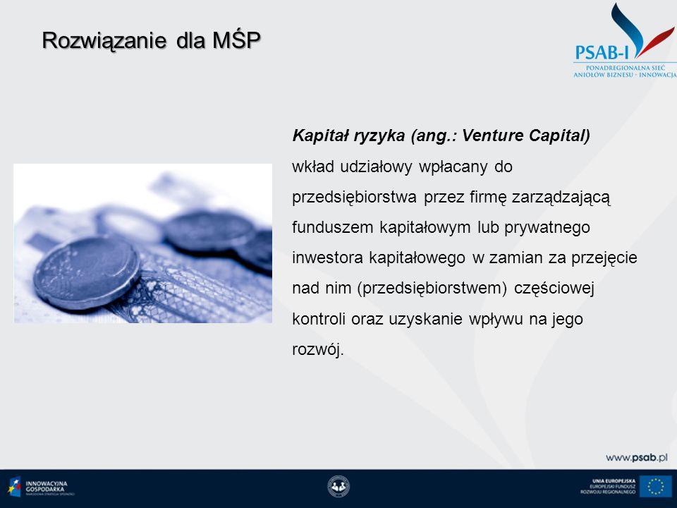 11-10-12 Rozwiązanie dla MŚP Kapitał ryzyka (ang.: Venture Capital) wkład udziałowy wpłacany do przedsiębiorstwa przez firmę zarządzającą funduszem kapitałowym lub prywatnego inwestora kapitałowego w zamian za przejęcie nad nim (przedsiębiorstwem) częściowej kontroli oraz uzyskanie wpływu na jego rozwój.