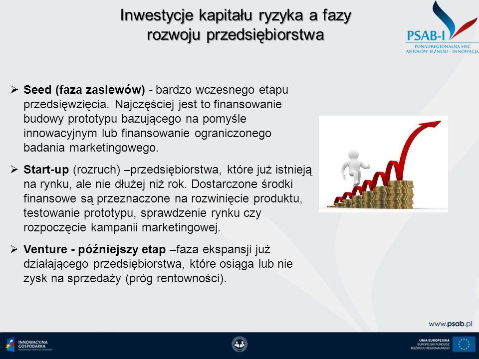 Inwestycje kapitału ryzyka a fazy rozwoju przedsiębiorstwa Seed (faza zasiewów) - bardzo wczesnego etapu przedsięwzięcia. Najczęściej jest to finansow