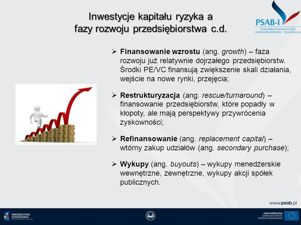 Finansowanie wzrostu (ang. growth) – faza rozwoju już relatywnie dojrzałego przedsiębiorstw. Środki PE/VC finansują zwiększenie skali działania, wejśc