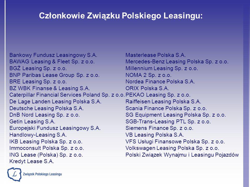 Członkowie Związku Polskiego Leasingu: Bankowy Fundusz Leasingowy S.A. BAWAG Leasing & Fleet Sp. z o.o. BGŻ Leasing Sp. z o.o. BNP Paribas Lease Group