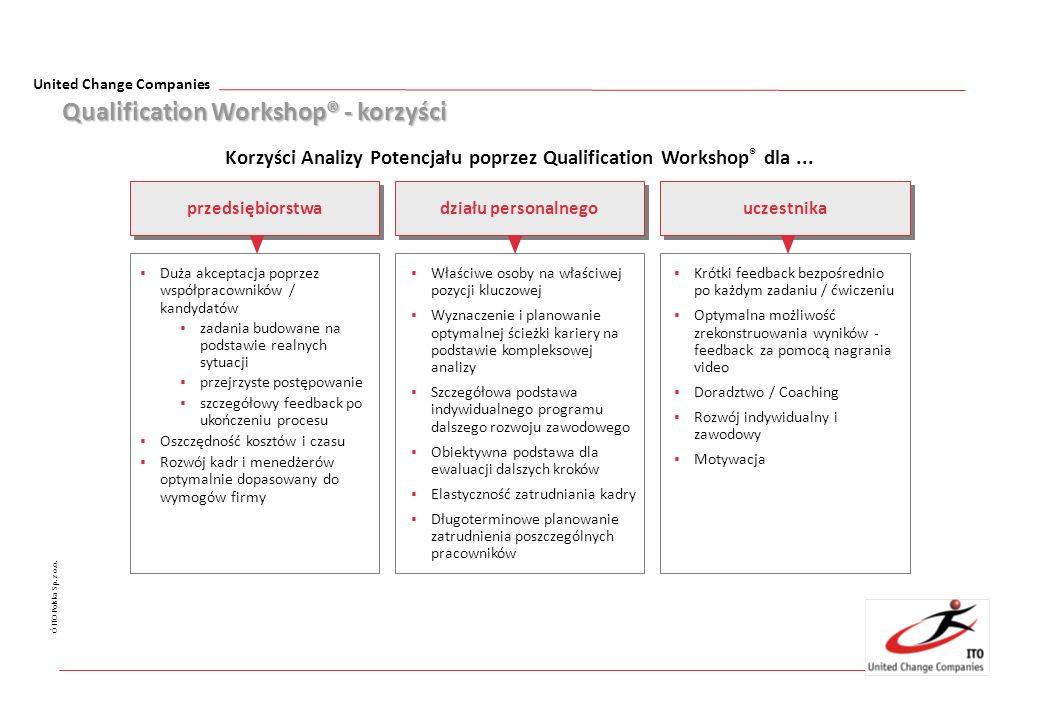 United Change Companies Ó ITO Polska Sp. z o.o. przedsiębiorstwa Duża akceptacja poprzez współpracowników / kandydatów zadania budowane na podstawie r