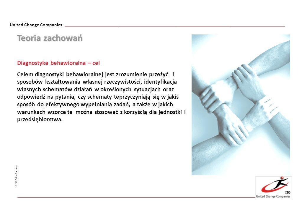 United Change Companies Ó ITO Polska Sp. z o.o. Teoria zachowań Diagnostyka behawioralna – cel Celem diagnostyki behawioralnej jest zrozumienie przeży