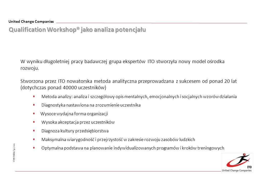 United Change Companies Ó ITO Polska Sp. z o.o. W wyniku długoletniej pracy badawczej grupa ekspertów ITO stworzyła nowy model ośrodka rozwoju. Stworz