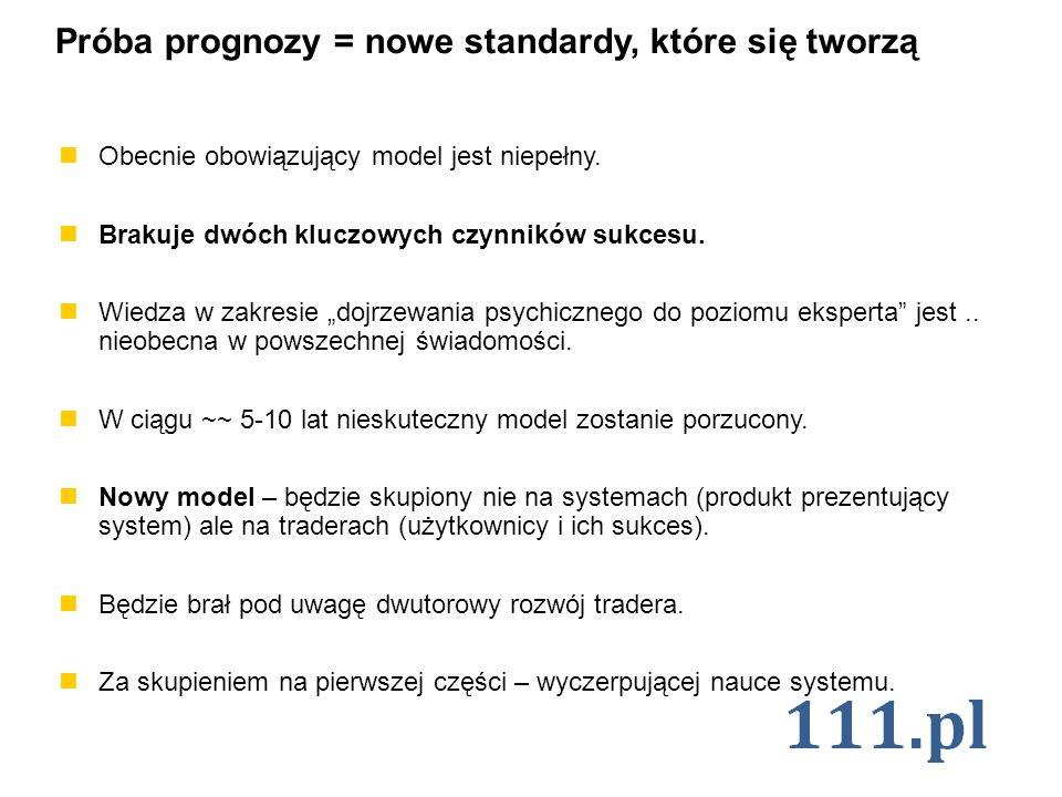 Próba prognozy = nowe standardy, które się tworzą Obecnie obowiązujący model jest niepełny. Brakuje dwóch kluczowych czynników sukcesu. Wiedza w zakre