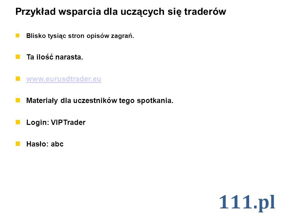 Przykład wsparcia dla uczących się traderów Blisko tysiąc stron opisów zagrań. Ta ilość narasta. www.eurusdtrader.eu Materiały dla uczestników tego sp