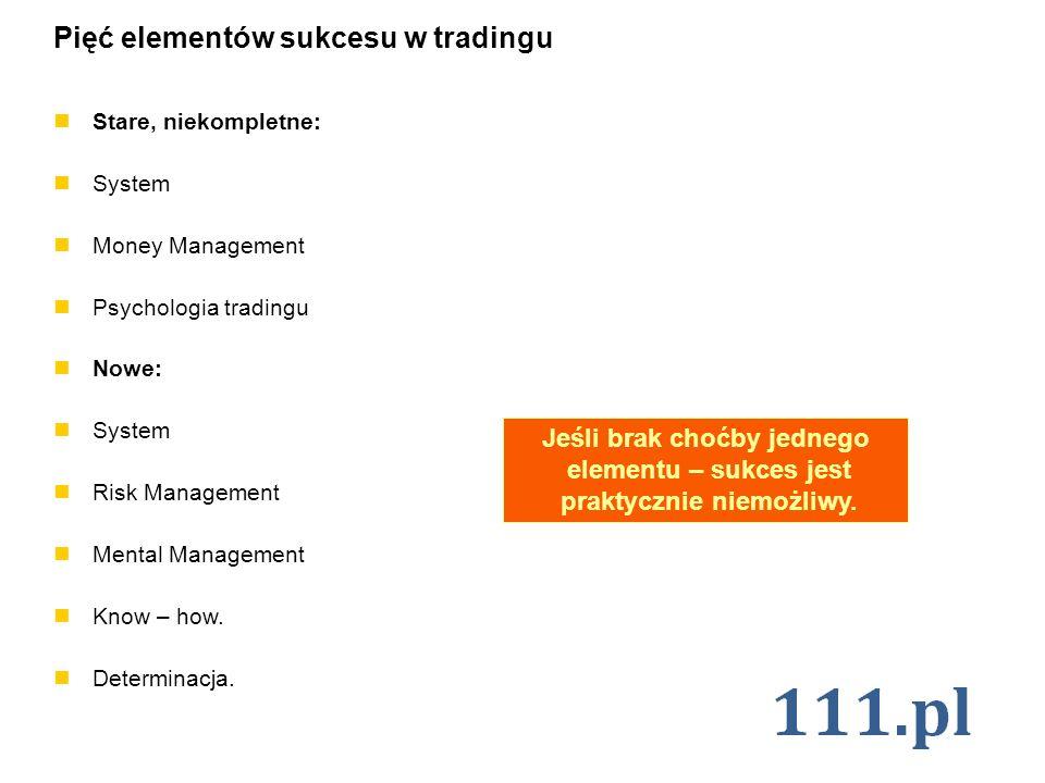 Pięć elementów sukcesu w tradingu Stare, niekompletne: System Money Management Psychologia tradingu Nowe: System Risk Management Mental Management Kno