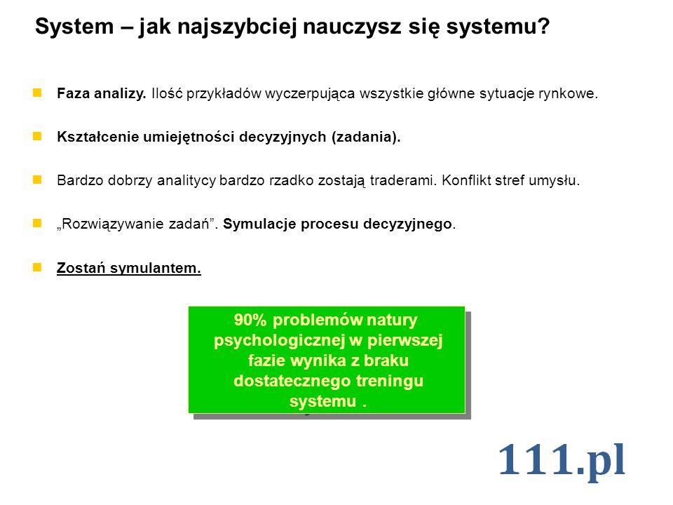 System – jak najszybciej nauczysz się systemu? Faza analizy. Ilość przykładów wyczerpująca wszystkie główne sytuacje rynkowe. Kształcenie umiejętności