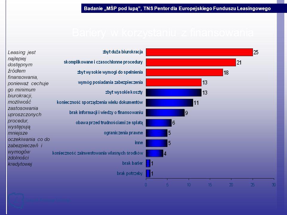 Bariery w korzystaniu z finansowania Badanie MŚP pod lupą, TNS Pentor dla Europejskiego Funduszu Leasingowego Leasing jest najlepiej dostępnym źródłem