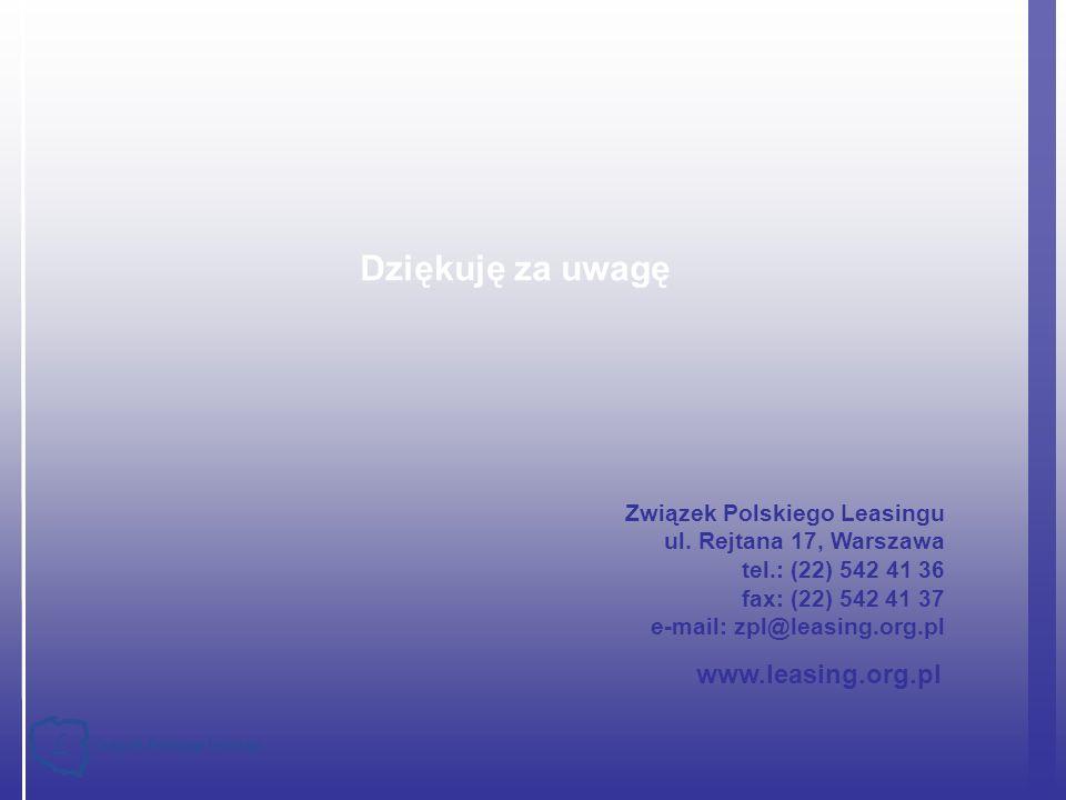 Dziękuję za uwagę Związek Polskiego Leasingu ul. Rejtana 17, Warszawa tel.: (22) 542 41 36 fax: (22) 542 41 37 e-mail: zpl@leasing.org.pl www.leasing.