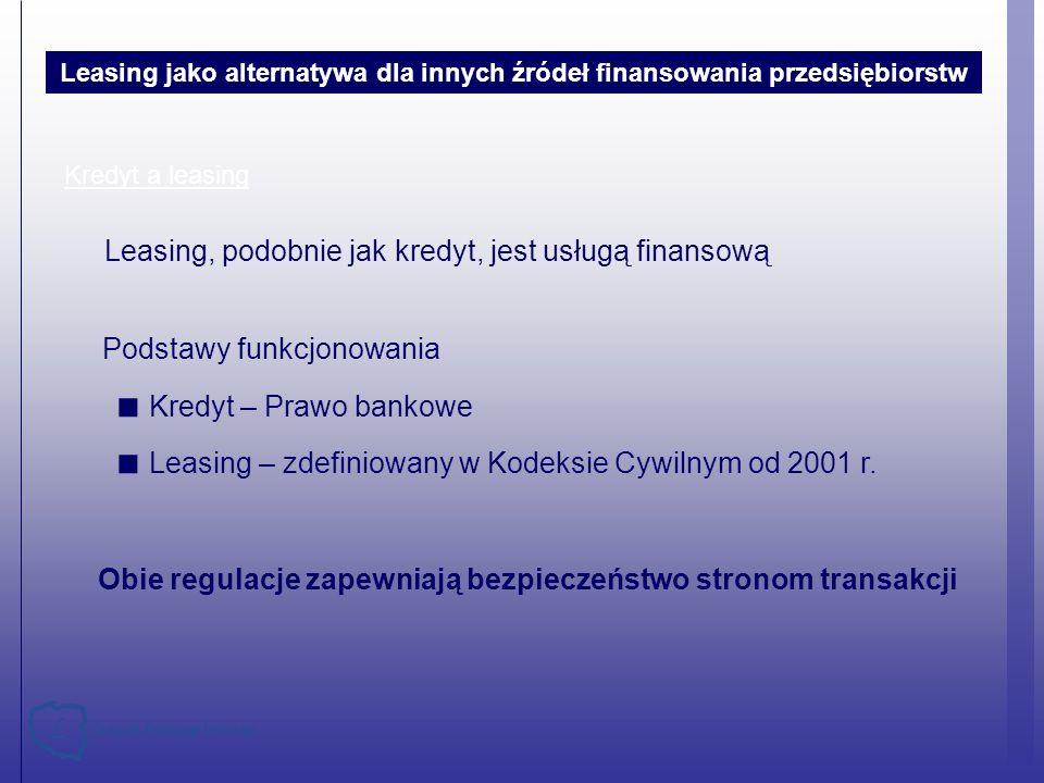 Leasing, podobnie jak kredyt, jest usługą finansową Podstawy funkcjonowania Kredyt – Prawo bankowe Leasing – zdefiniowany w Kodeksie Cywilnym od 2001