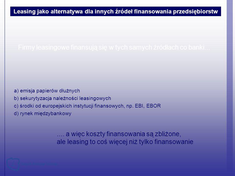 Firmy leasingowe finansują się w tych samych źródłach co banki... a) emisja papierów dłużnych b) sekurytyzacja należności leasingowych c) środki od eu