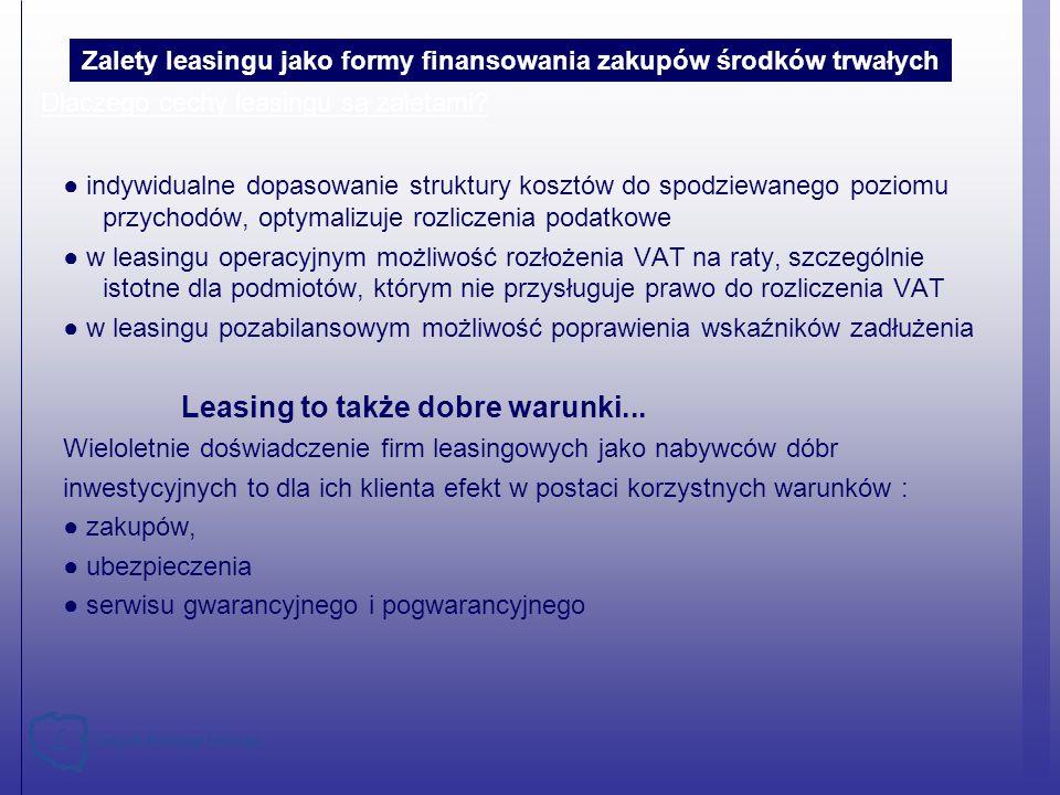 Leasing w aspekcie podatku dochodowego Leasing operacyjnyLeasing finansowy odpisów amortyzacyjnych od przedmiotu umowy dokonuje finansujący; czynsz leasingowy, opłaty wstępne i inne wydatki związane z używaniem przedmiotu umowy są kosztem uzyskania korzystającego odpisów amortyzacyjnych od przedmiotu umowy dokonuje korzystający; kosztem uzyskania przychodów korzystającego jest element odsetkowy każdej z rat leasingowych Prawne uregulowania leasingu w obrocie gospodarczym Umowa kwalifikowana na gruncie ustaw o podatkach dochodowych jako umowa leasingu operacyjnego musi spełniać następujące warunki: jeżeli przedmiotem umowy są podlegające amortyzacji rzeczy ruchome, umowa musi być zawarta na czas oznaczony, wynoszący co najmniej 40% normatywnego okresu amortyzacji, jeśli przedmiotem umowy są podlegające odpisom amortyzacyjnym nieruchomości, umowa ta musi być zawarta na czas oznaczony, wynoszący co najmniej 10 lat, suma ustalonych w umowie opłat, pomniejszona o należny podatek VAT, odpowiadać musi co najmniej wartości początkowej środków trwałych.