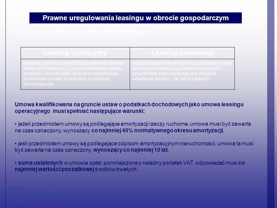 Wartość leasingu wybranych grup maszyn i urządzeń w latach 1997-2011* (w mln zł) Rozwój leasingu w Polsce Źródło: ZPL * 2011 r.