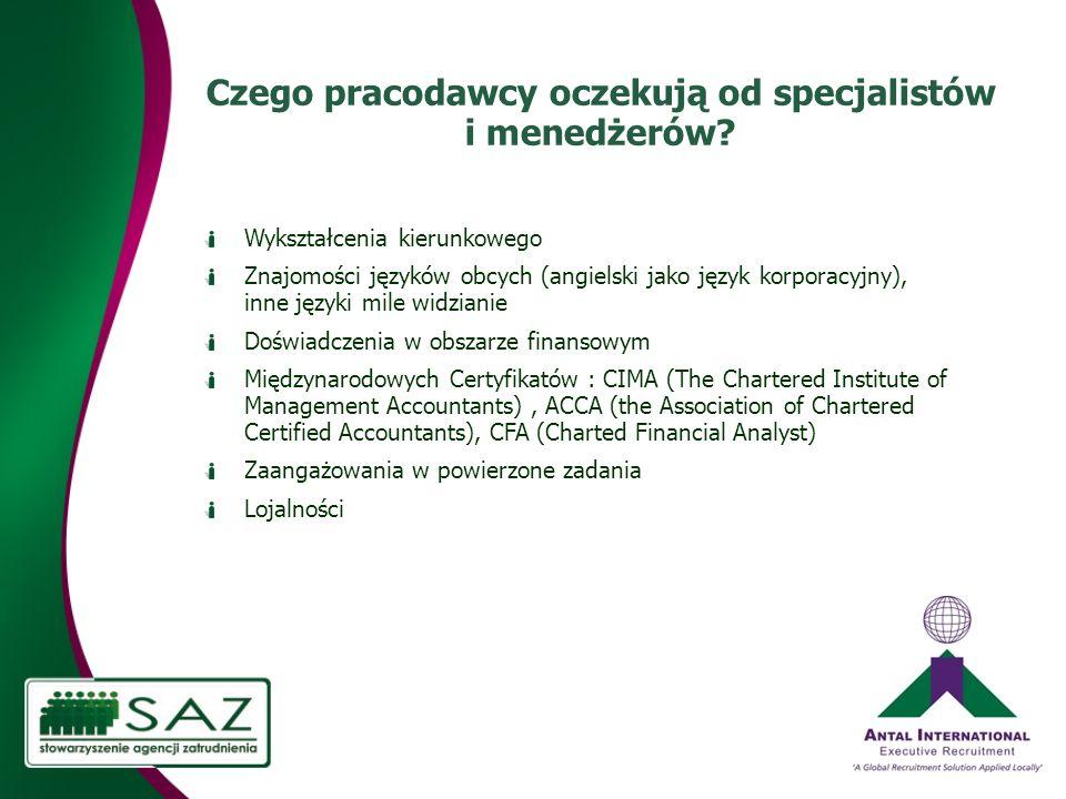 Wykształcenia kierunkowego Znajomości języków obcych (angielski jako język korporacyjny), inne języki mile widzianie Doświadczenia w obszarze finansowym Międzynarodowych Certyfikatów : CIMA (The Chartered Institute of Management Accountants), ACCA (the Association of Chartered Certified Accountants), CFA (Charted Financial Analyst) Zaangażowania w powierzone zadania Lojalności Czego pracodawcy oczekują od specjalistów i menedżerów?