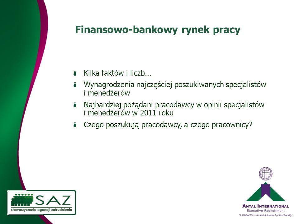 Dynamika zatrudnienia w branży finansowo-bankowej Antal Global Snaphot 47% pracodawców w Polsce deklarowało plany zatrudniania specjalistów i menedżerów w III kwartale br.