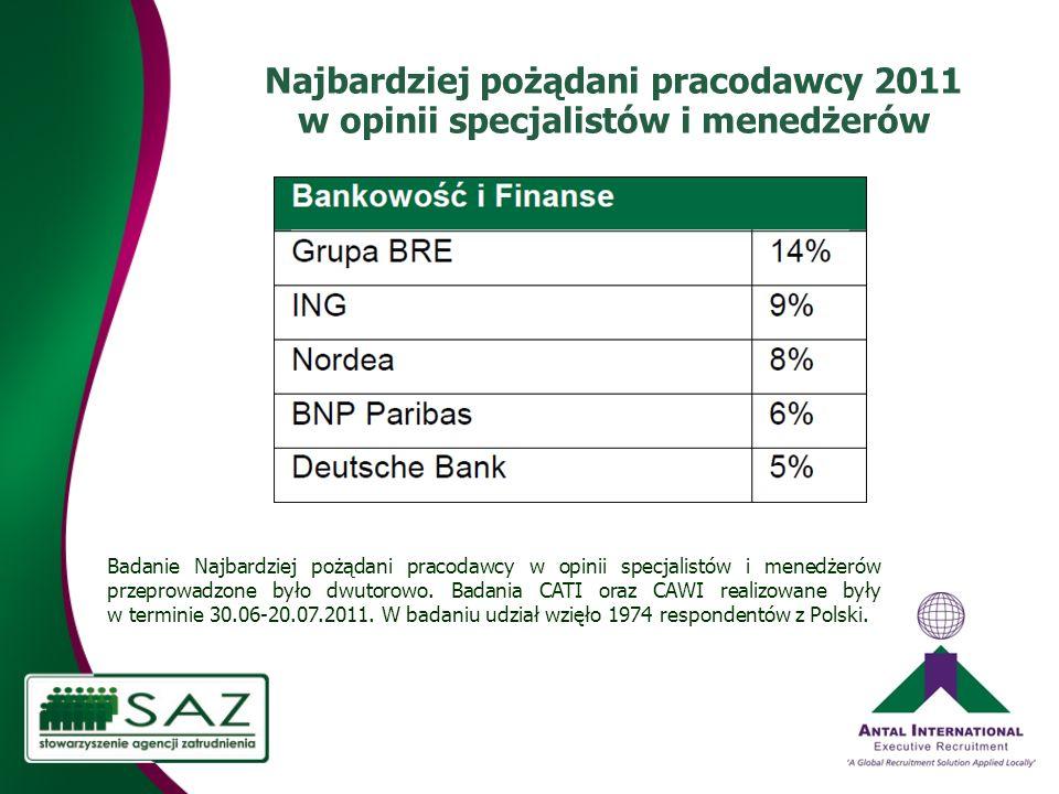 Badanie Najbardziej pożądani pracodawcy w opinii specjalistów i menedżerów przeprowadzone było dwutorowo.