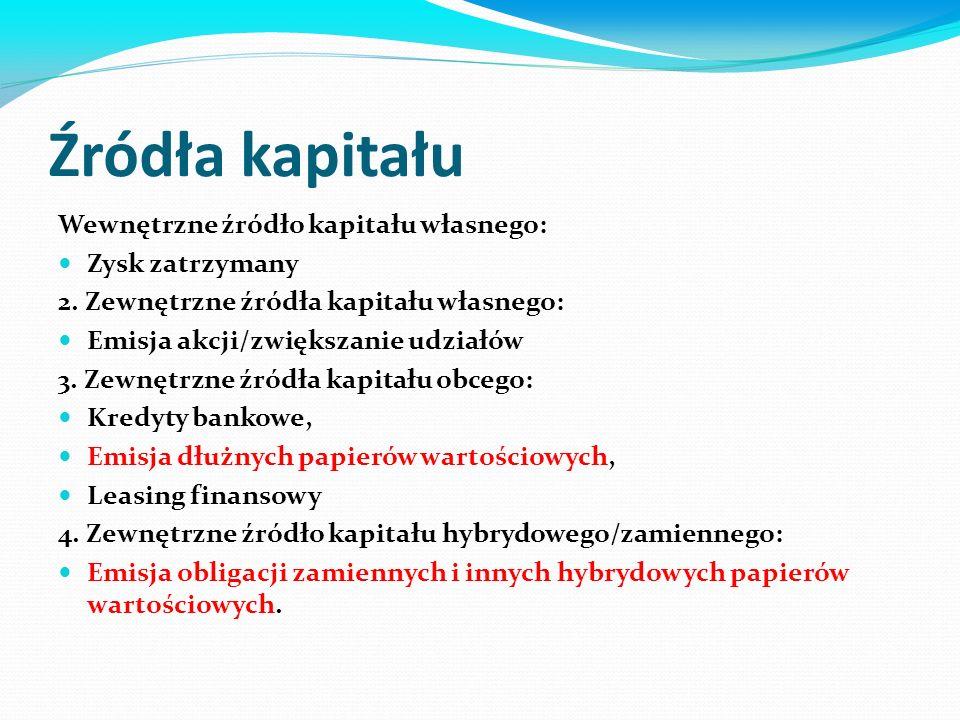 Roczne oprocentowanie obligacji w Polsce – emisje publiczne WyszczególnienieOprocentowanie KAKADU SP Z O.O.WIBOR 6M + 6,8% P.R.E.S.C.O GROUP S.A.WIBOR 6M + 5,0% E – KANCELARIA 13% M.W.