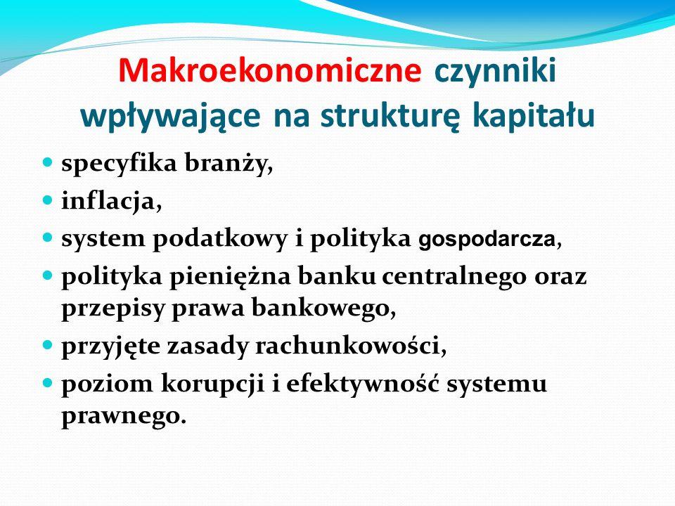 Makroekonomiczne czynniki wpływające na strukturę kapitału specyfika branży, inflacja, system podatkowy i polityka gospodarcza, polityka pieniężna banku centralnego oraz przepisy prawa bankowego, przyjęte zasady rachunkowości, poziom korupcji i efektywność systemu prawnego.