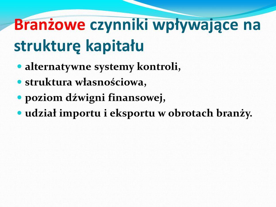Branżowe czynniki wpływające na strukturę kapitału alternatywne systemy kontroli, struktura własnościowa, poziom dźwigni finansowej, udział importu i eksportu w obrotach branży.