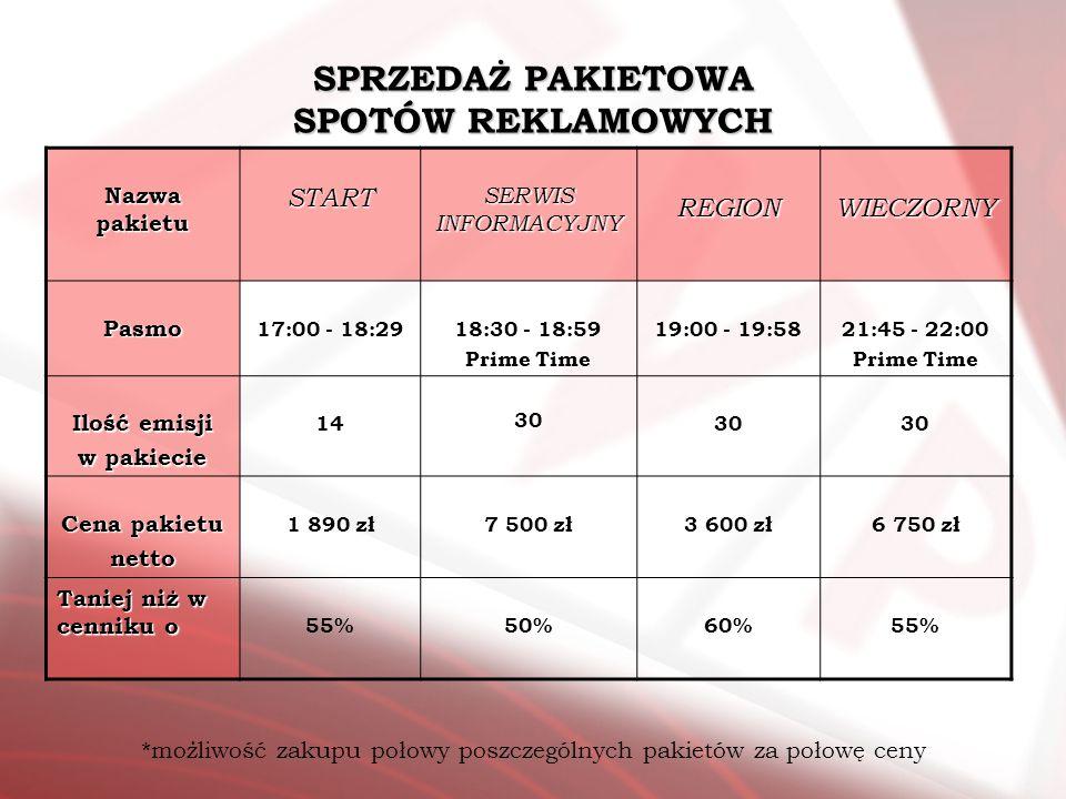 SPRZEDAŻ PAKIETOWA SPOTÓW REKLAMOWYCH *możliwość zakupu połowy poszczególnych pakietów za połowę ceny Nazwa pakietu START SERWIS INFORMACYJNY REGIONWI