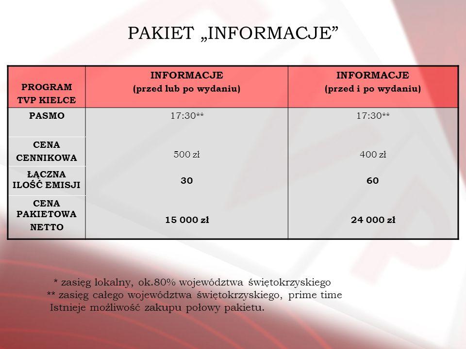 PAKIET INFORMACJE PROGRAM TVP KIELCE INFORMACJE (przed lub po wydaniu) INFORMACJE (przed i po wydaniu) PASMO 17:30** 500 zł 30 15 000 zł 17:30** 400 z