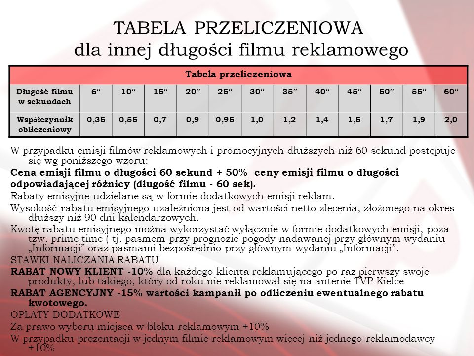 TABELA PRZELICZENIOWA dla innej długości filmu reklamowego W przypadku emisji filmów reklamowych i promocyjnych dłuższych niż 60 sekund postępuje się