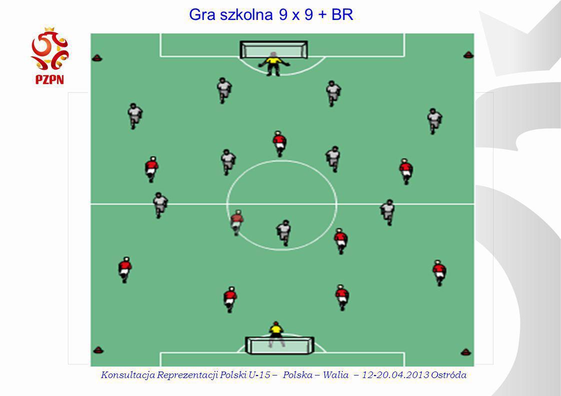 Gra szkolna 9 x 9 + BR Konsultacja Reprezentacji Polski U-15 – Polska – Walia – 12-20.04.2013 Ostróda