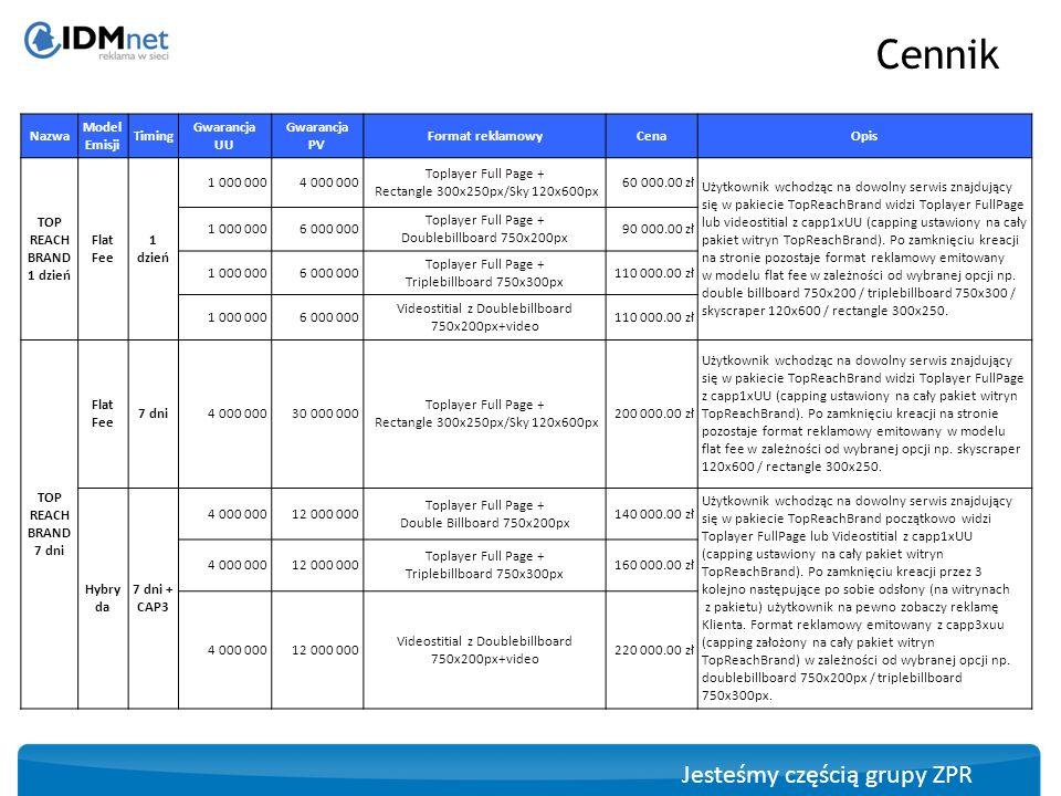Jesteśmy częścią grupy ZPR Cennik Nazwa Model Emisji Timing Gwarancja UU Gwarancja PV Format reklamowyCenaOpis TOP REACH BRAND 1 dzień Flat Fee 1 dzie