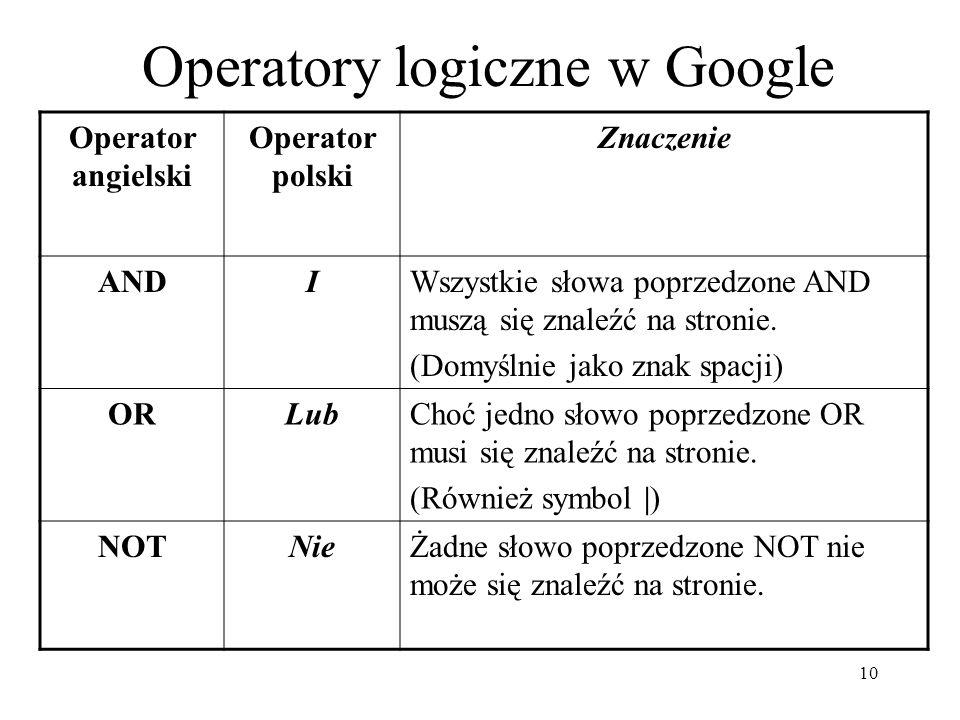 10 Operatory logiczne w Google Operator angielski Operator polski Znaczenie ANDIWszystkie słowa poprzedzone AND muszą się znaleźć na stronie. (Domyśln