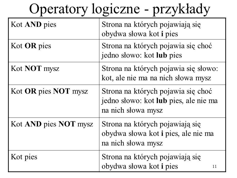 11 Operatory logiczne - przykłady Kot AND piesStrona na których pojawiają się obydwa słowa kot i pies Kot OR piesStrona na których pojawia się choć je