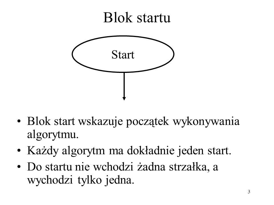 4 Blok zakończenia Blok stop wskazuje koniec wykonywania algorytmu.