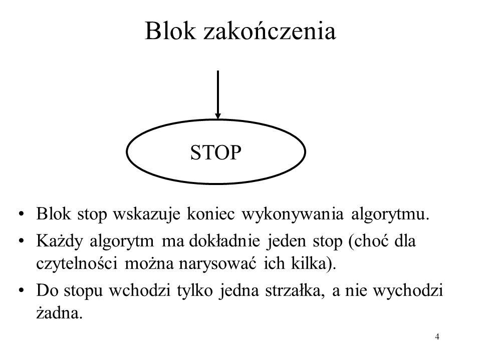 5 Blok operacji Blok operacji informuje o wykonywanym poleceniu.