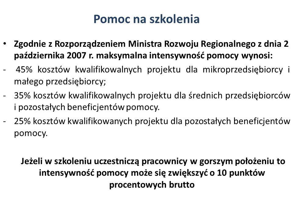 Zgodnie z Rozporządzeniem Ministra Rozwoju Regionalnego z dnia 2 października 2007 r. maksymalna intensywność pomocy wynosi: - 45% kosztów kwalifikowa