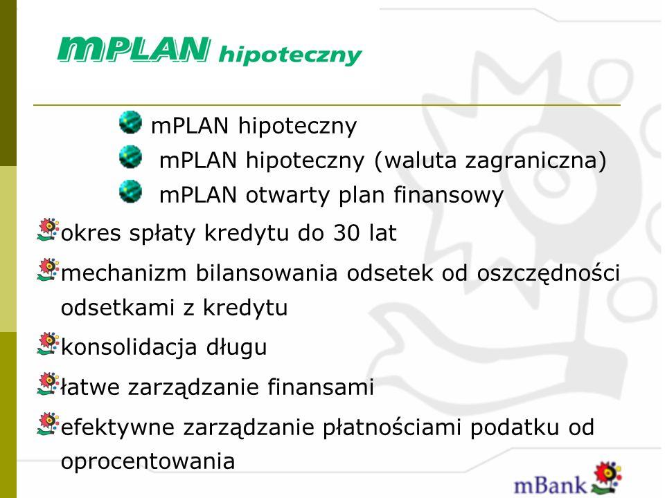 mPLAN hipoteczny mPLAN hipoteczny (waluta zagraniczna) mPLAN otwarty plan finansowy okres spłaty kredytu do 30 lat mechanizm bilansowania odsetek od o