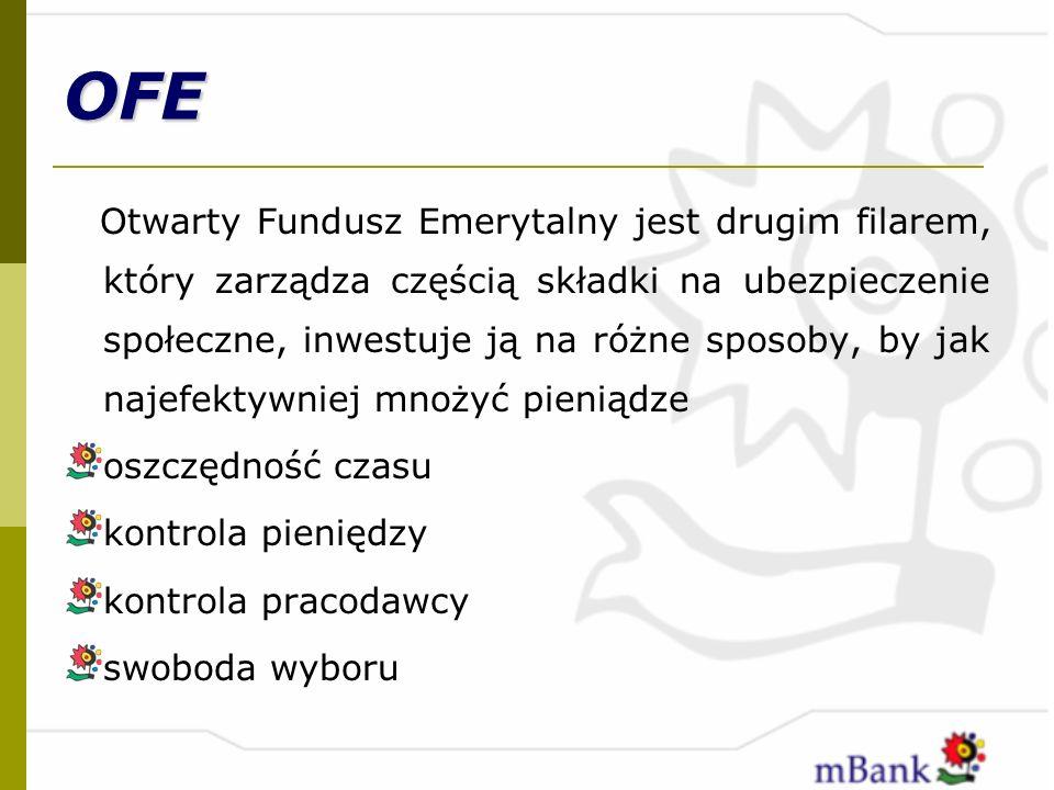 OFE Otwarty Fundusz Emerytalny jest drugim filarem, który zarządza częścią składki na ubezpieczenie społeczne, inwestuje ją na różne sposoby, by jak n