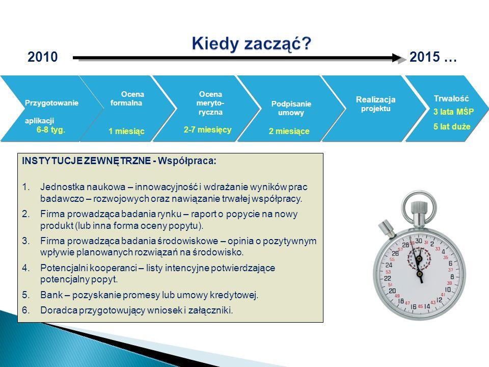 20102015 … Przygotowanie aplikacji Przygotowanie aplikacji Ocena formalna Ocena meryto- ryczna Podpisanie umowy 6-8 tyg.