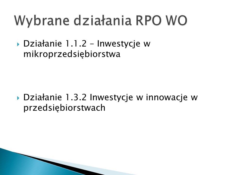 Działanie 1.1.2 – Inwestycje w mikroprzedsiębiorstwa Działanie 1.3.2 Inwestycje w innowacje w przedsiębiorstwach